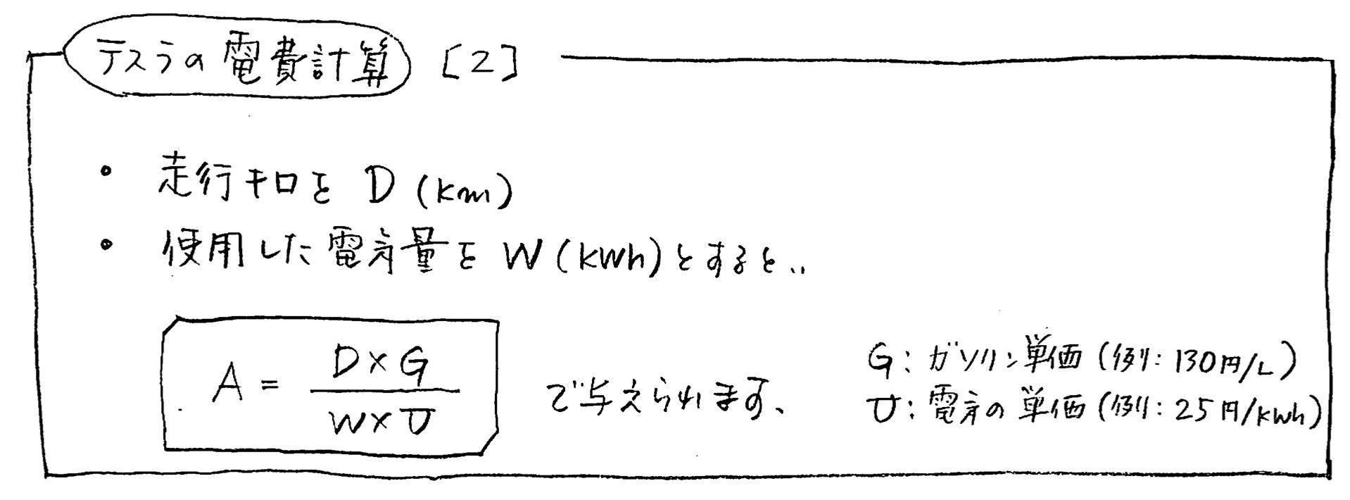 保存版】テスラの燃費・電費 | T...